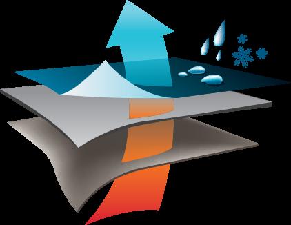 Rocky Waterproof Vapor Pass Technology Layers Chart